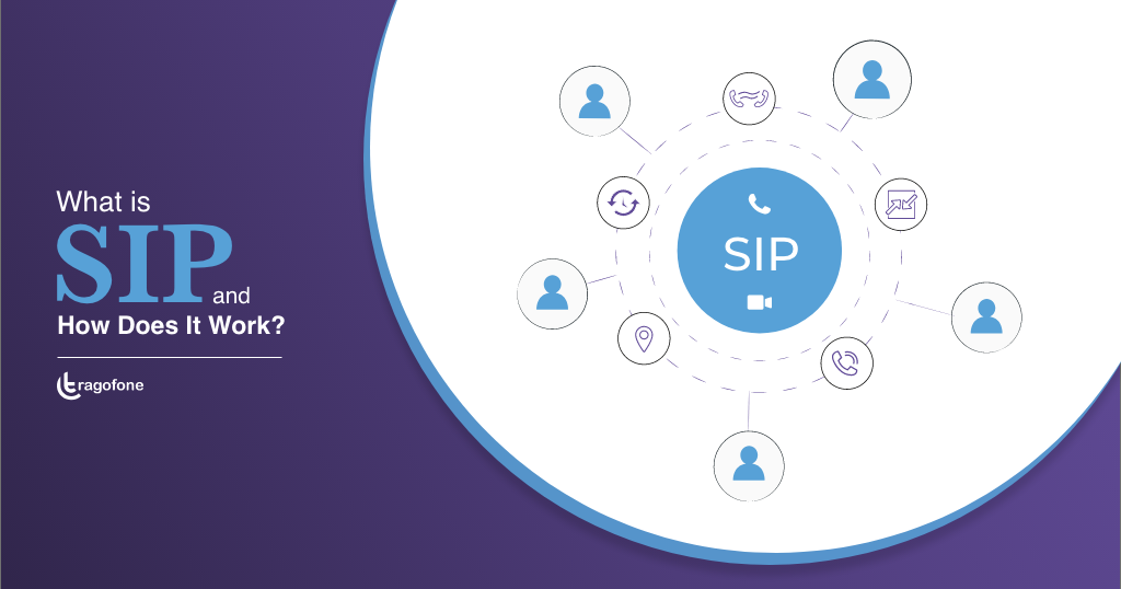 what is sip voip call