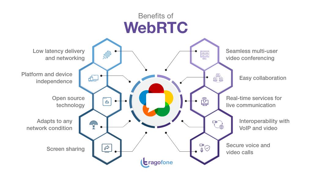 Benefits of WebRTC